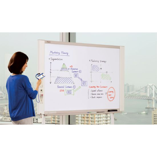 """Picture of Email-Capable Copyboard, 58.3"""" x 39.4"""", White"""