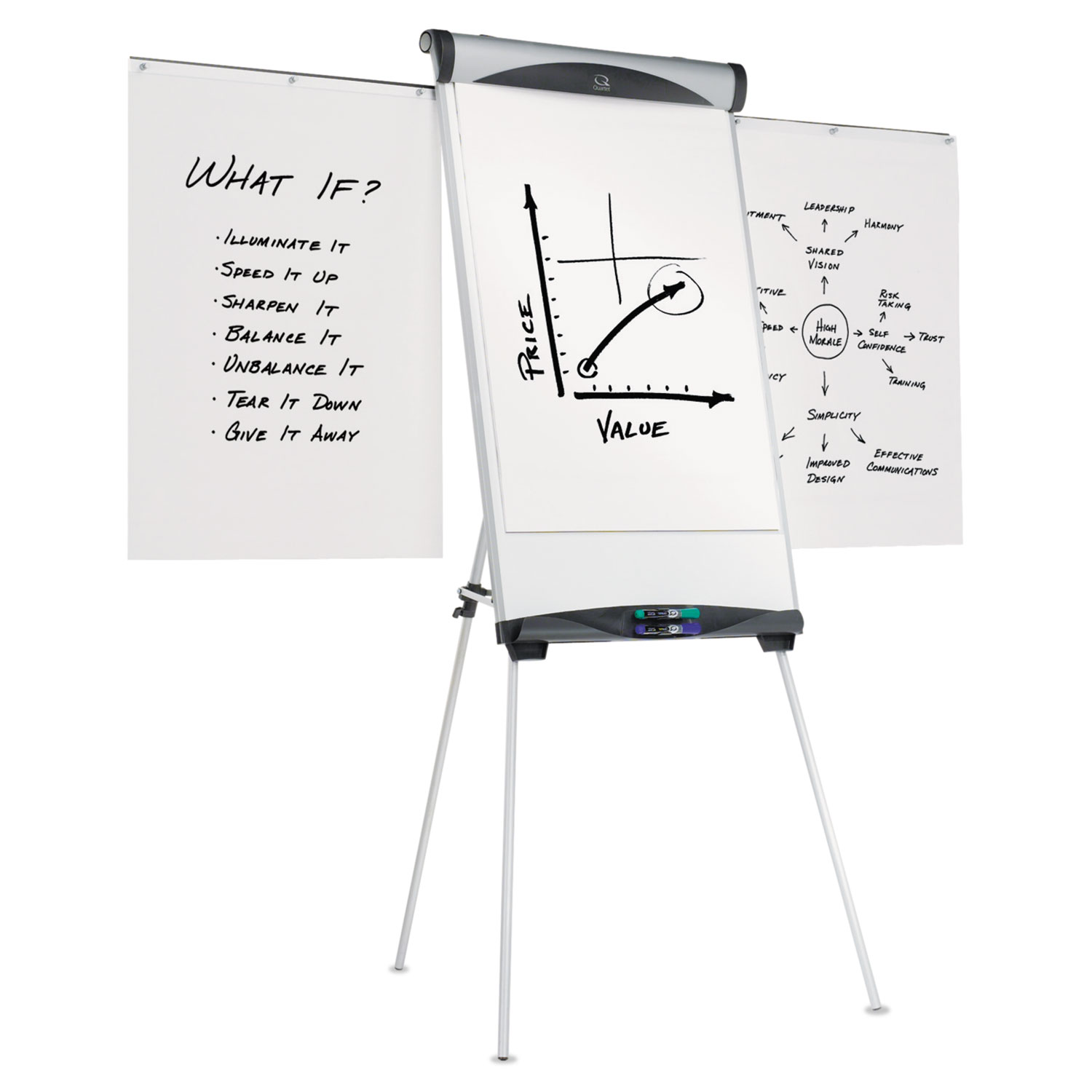 Picture of Euro Magnetic Presentation Easel, 27 x 39, White